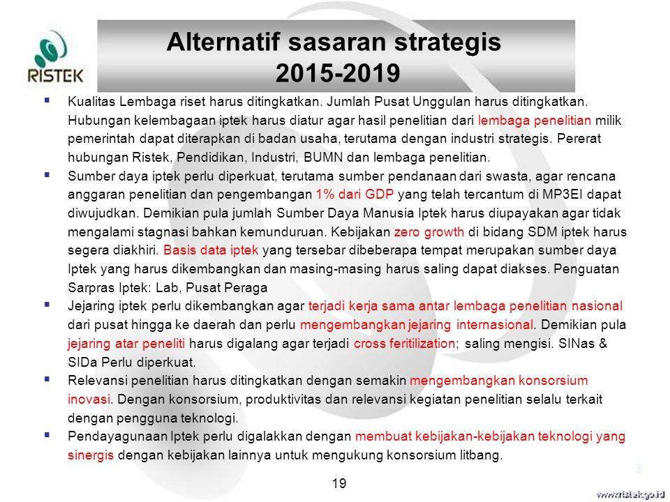 Alternatif sasaran strategis 2015-2019