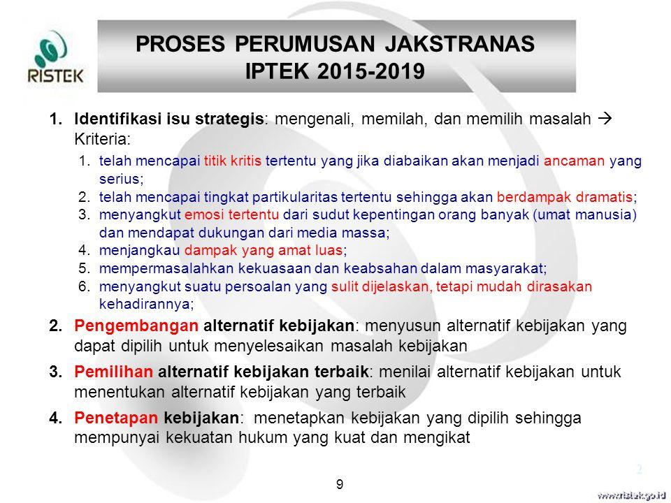 PROSES PERUMUSAN JAKSTRANAS IPTEK 2015-2019