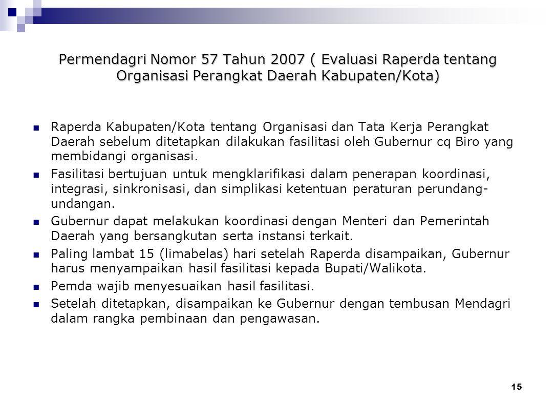 Permendagri Nomor 57 Tahun 2007 ( Evaluasi Raperda tentang Organisasi Perangkat Daerah Kabupaten/Kota)