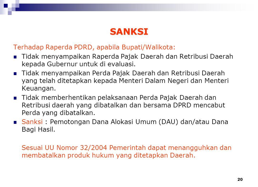 SANKSI Terhadap Raperda PDRD, apabila Bupati/Walikota: