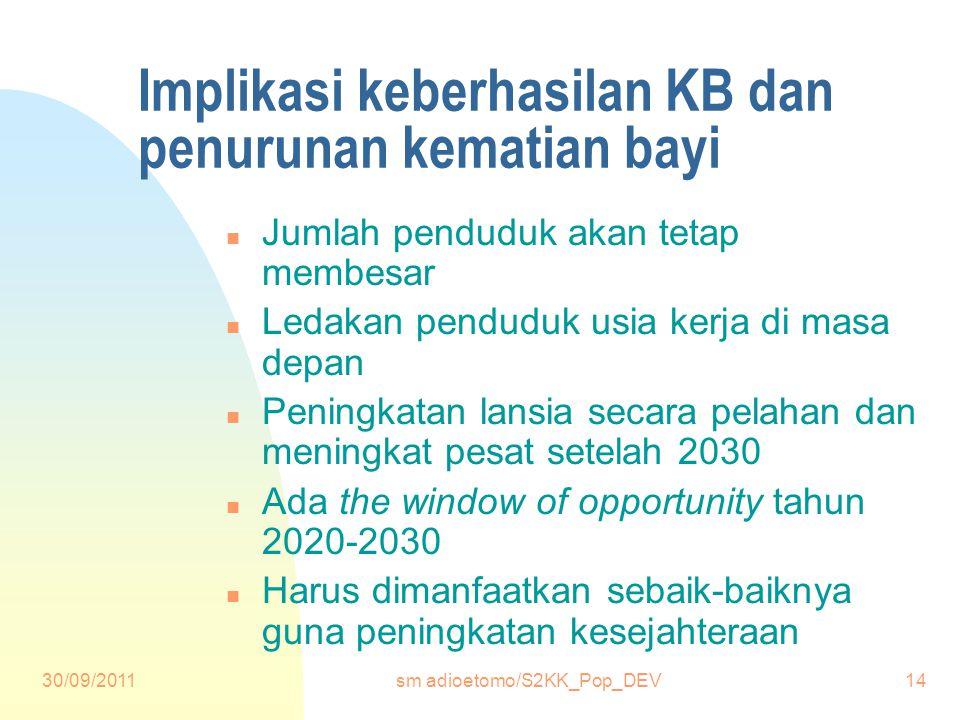 Implikasi keberhasilan KB dan penurunan kematian bayi