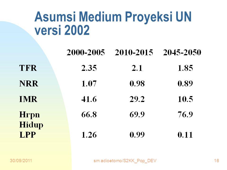 Asumsi Medium Proyeksi UN versi 2002