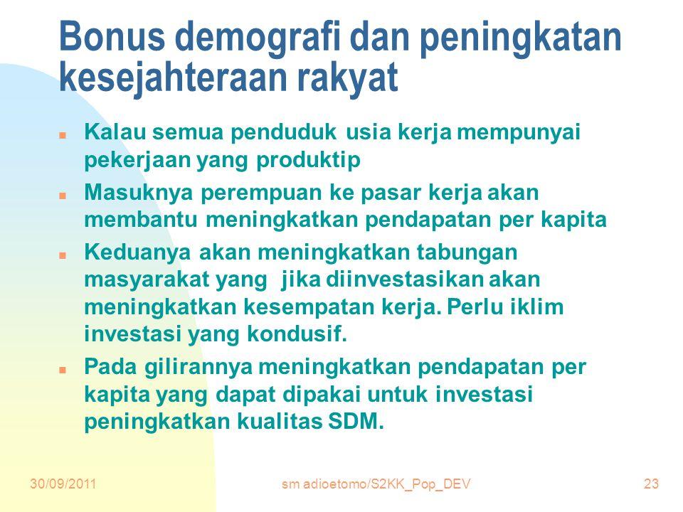Bonus demografi dan peningkatan kesejahteraan rakyat