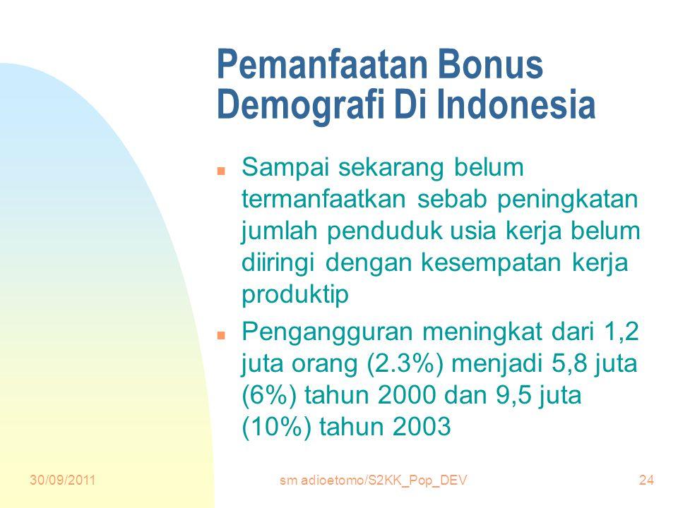 Pemanfaatan Bonus Demografi Di Indonesia