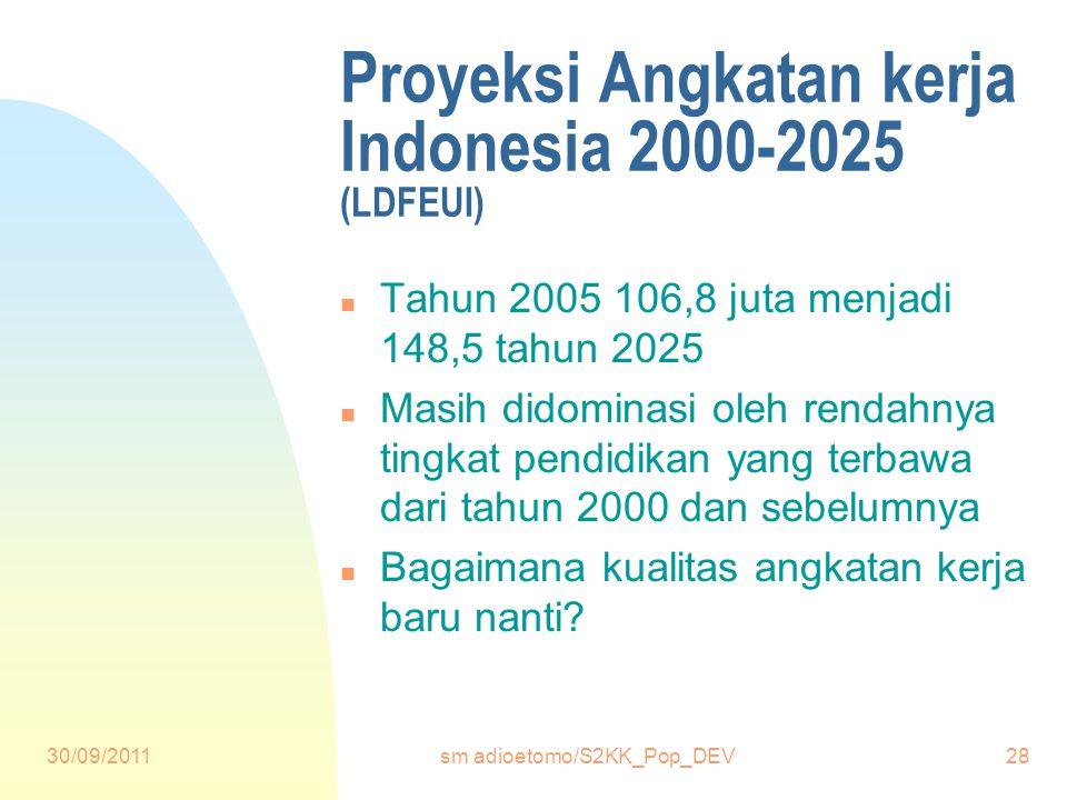 Proyeksi Angkatan kerja Indonesia 2000-2025 (LDFEUI)