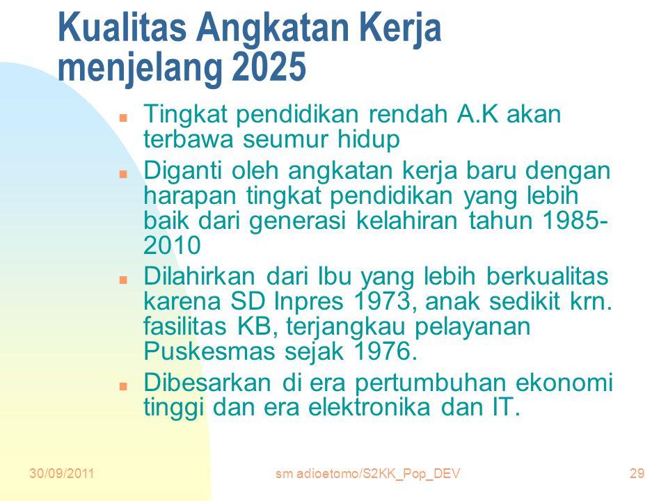 Kualitas Angkatan Kerja menjelang 2025