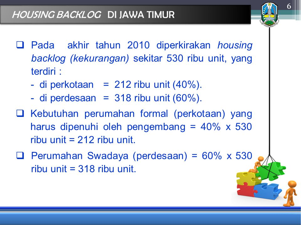 HOUSING BACKLOG DI JAWA TIMUR