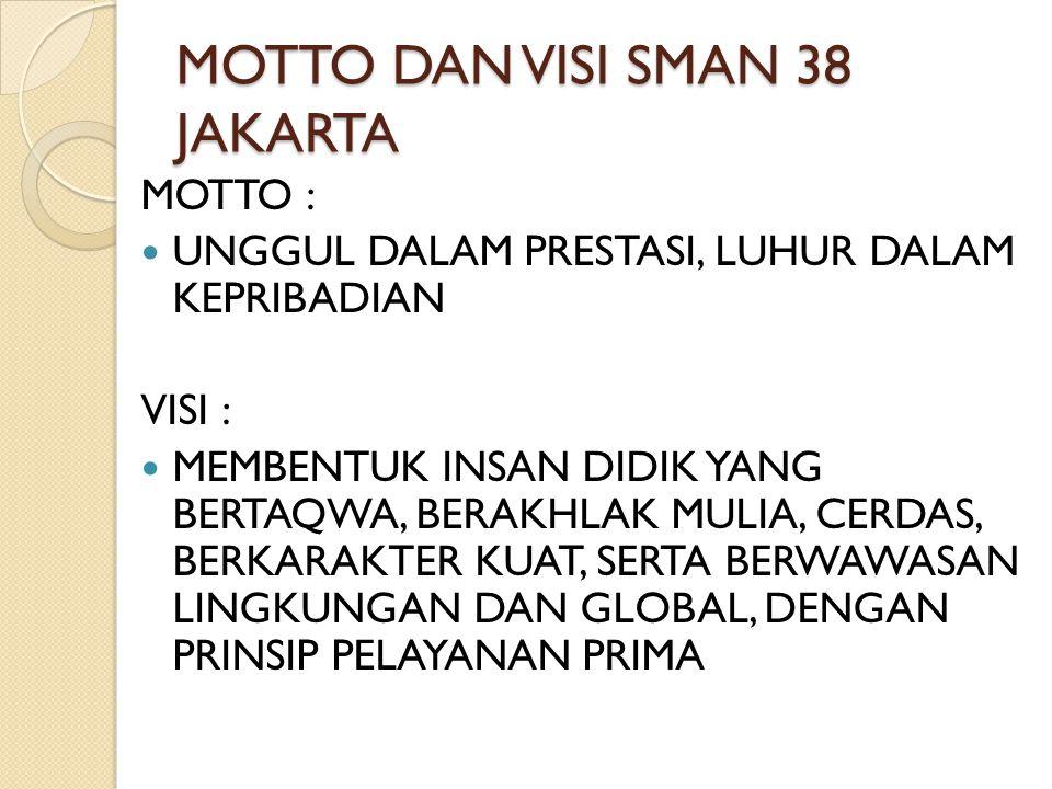 MOTTO DAN VISI SMAN 38 JAKARTA