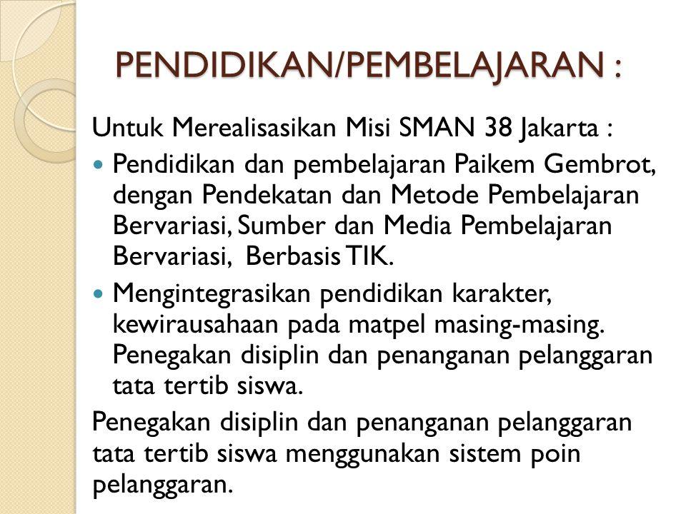 PENDIDIKAN/PEMBELAJARAN :