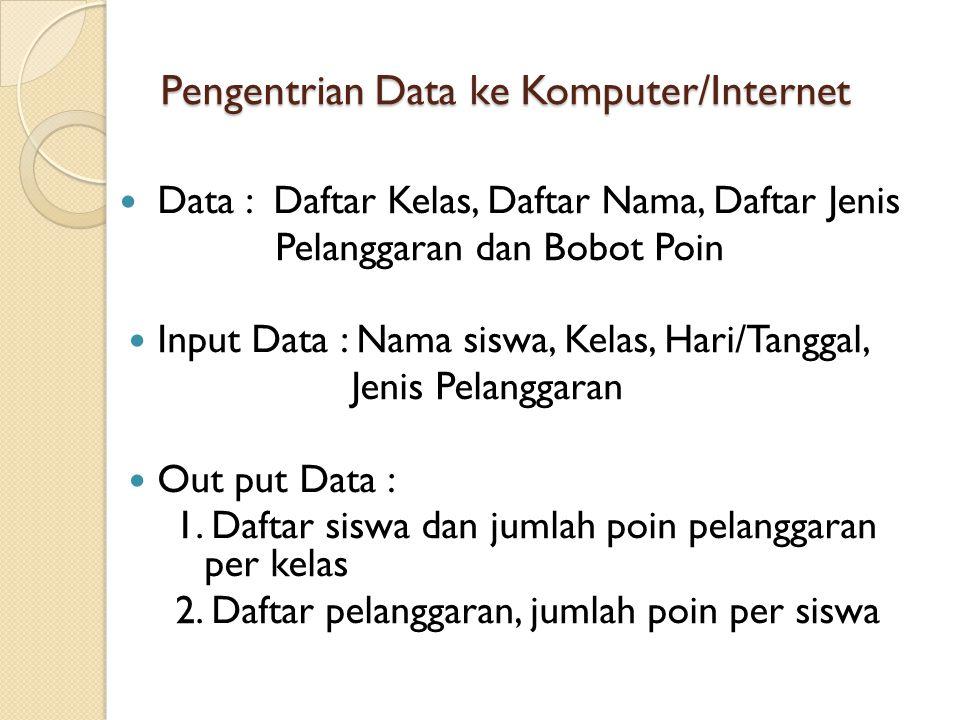 Pengentrian Data ke Komputer/Internet