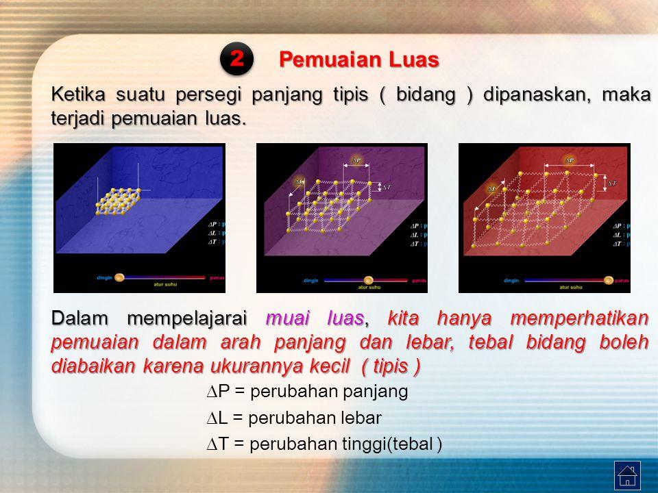 2 Pemuaian Luas. Ketika suatu persegi panjang tipis ( bidang ) dipanaskan, maka terjadi pemuaian luas.