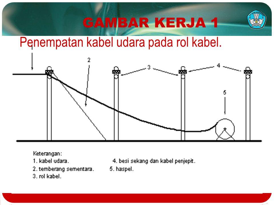 GAMBAR KERJA 1 Penempatan kabel udara pada rol kabel.