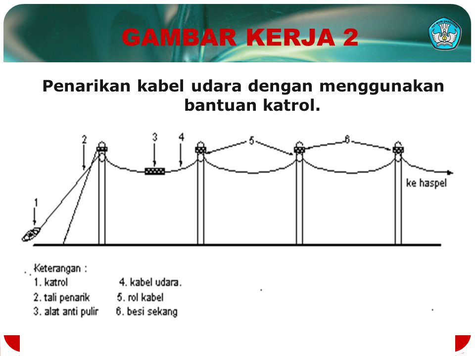 Penarikan kabel udara dengan menggunakan bantuan katrol.