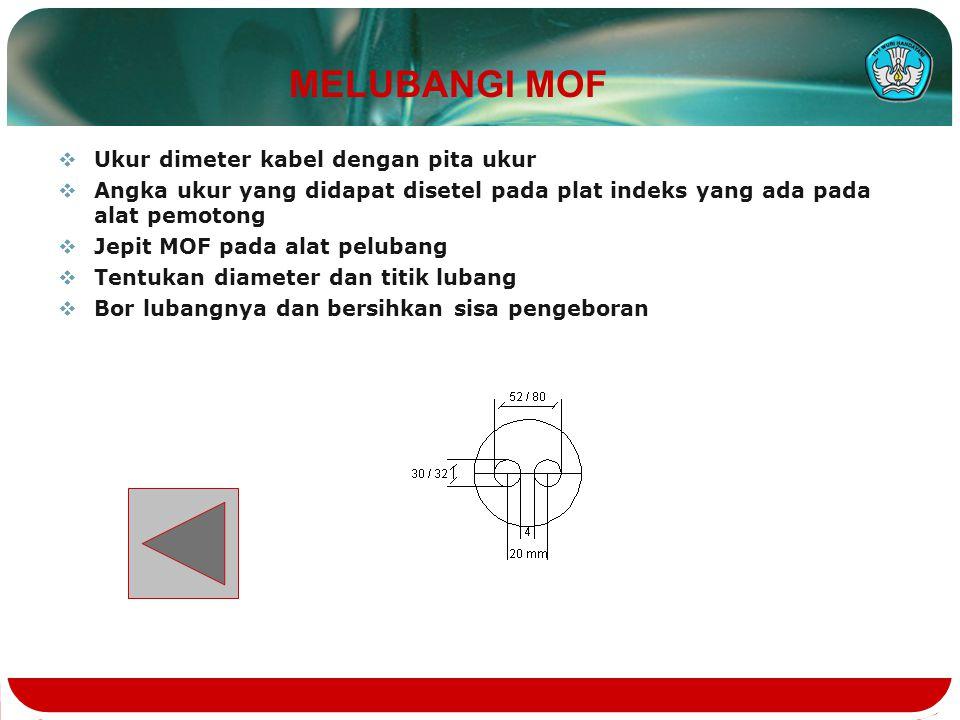 MELUBANGI MOF Ukur dimeter kabel dengan pita ukur