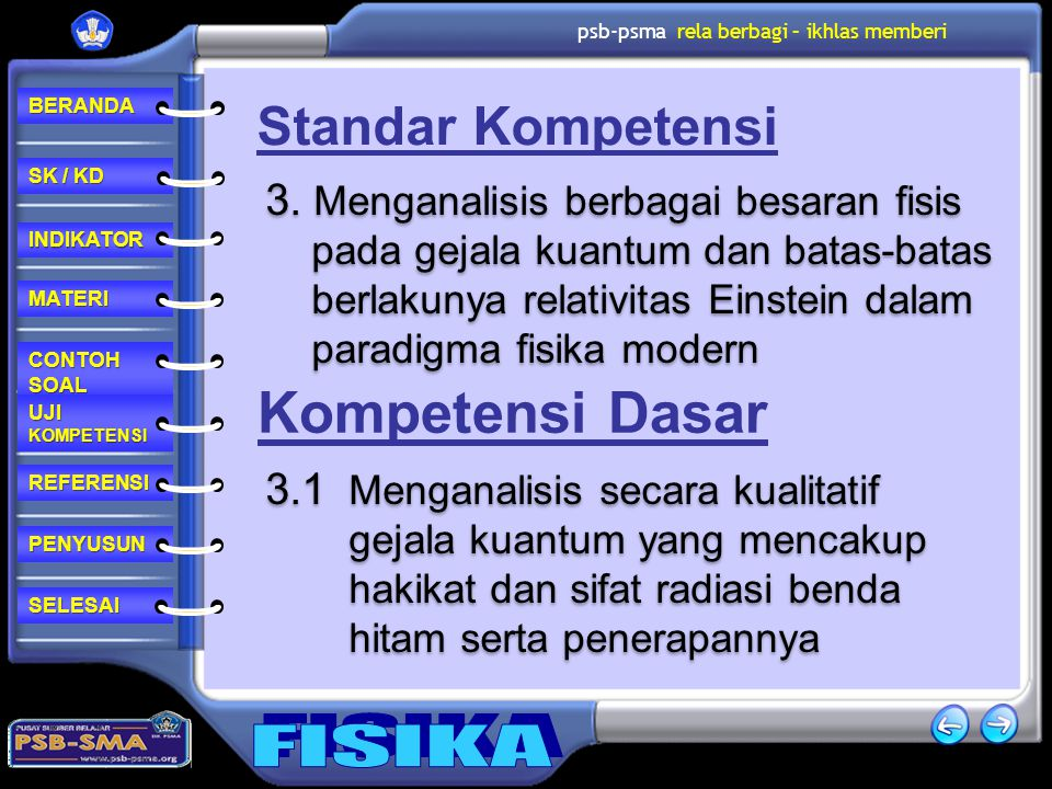 Kompetensi Dasar Standar Kompetensi