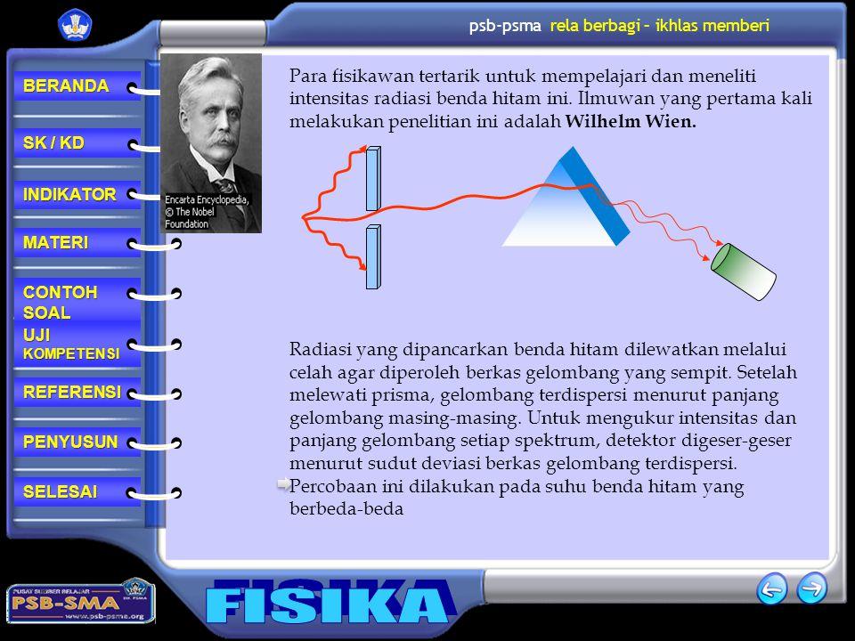 Para fisikawan tertarik untuk mempelajari dan meneliti intensitas radiasi benda hitam ini. Ilmuwan yang pertama kali melakukan penelitian ini adalah Wilhelm Wien.
