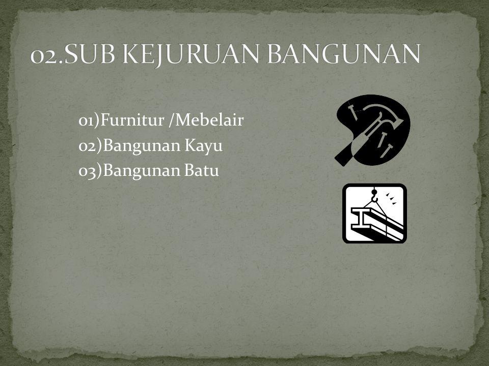02.SUB KEJURUAN BANGUNAN 01)Furnitur /Mebelair 02)Bangunan Kayu 03)Bangunan Batu