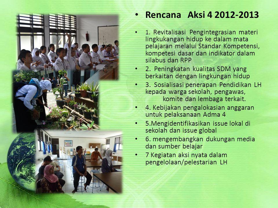Rencana Aksi 4 2012-2013