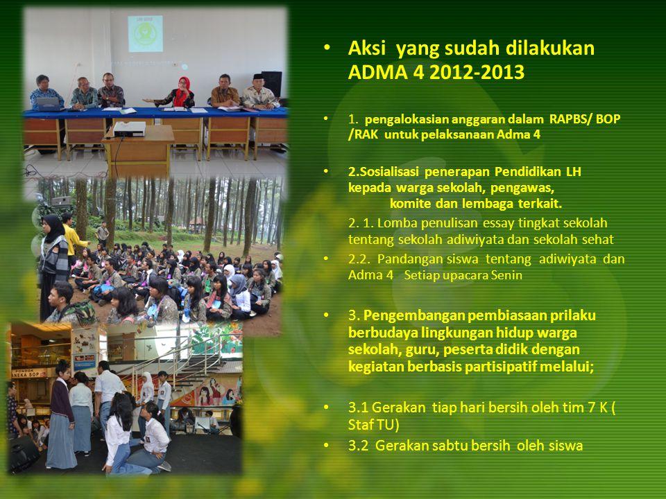Aksi yang sudah dilakukan ADMA 4 2012-2013