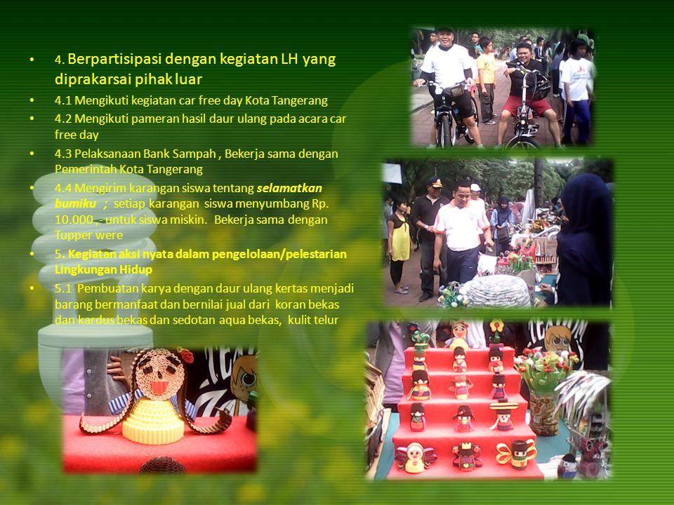 4. Berpartisipasi dengan kegiatan LH yang diprakarsai pihak luar