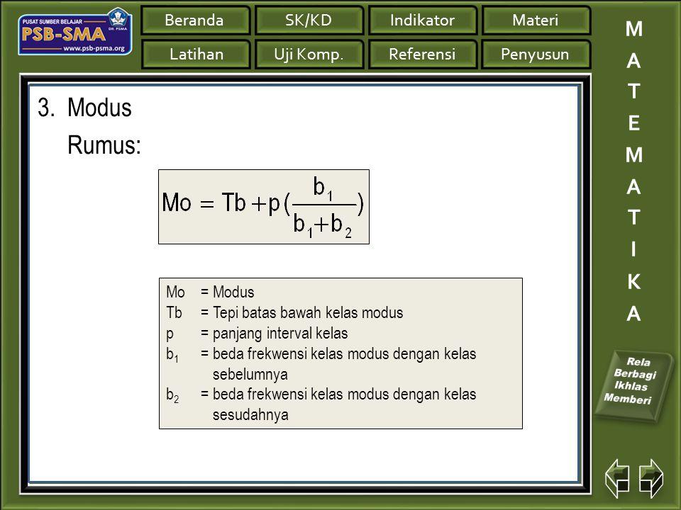 Modus Rumus: Mo = Modus Tb = Tepi batas bawah kelas modus