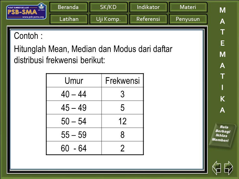 Contoh : Hitunglah Mean, Median dan Modus dari daftar distribusi frekwensi berikut: Umur. Frekwensi.