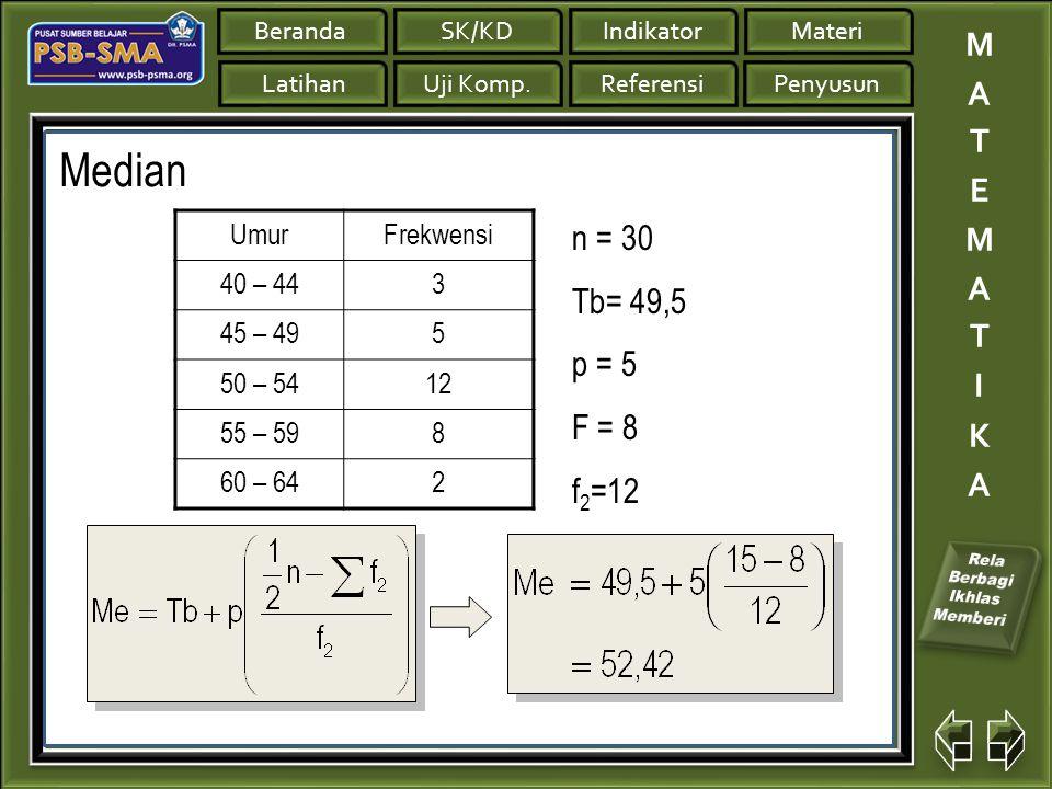 Median n = 30 Tb= 49,5 p = 5 F = 8 f2=12 Umur Frekwensi 40 – 44 3