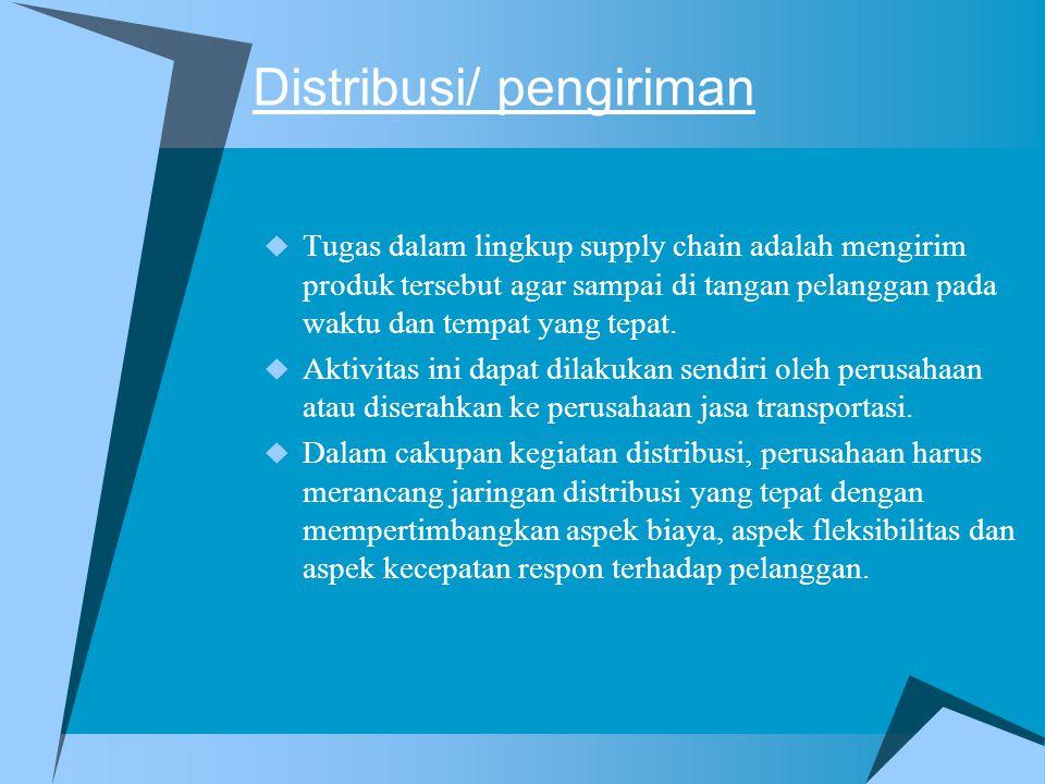 Distribusi/ pengiriman