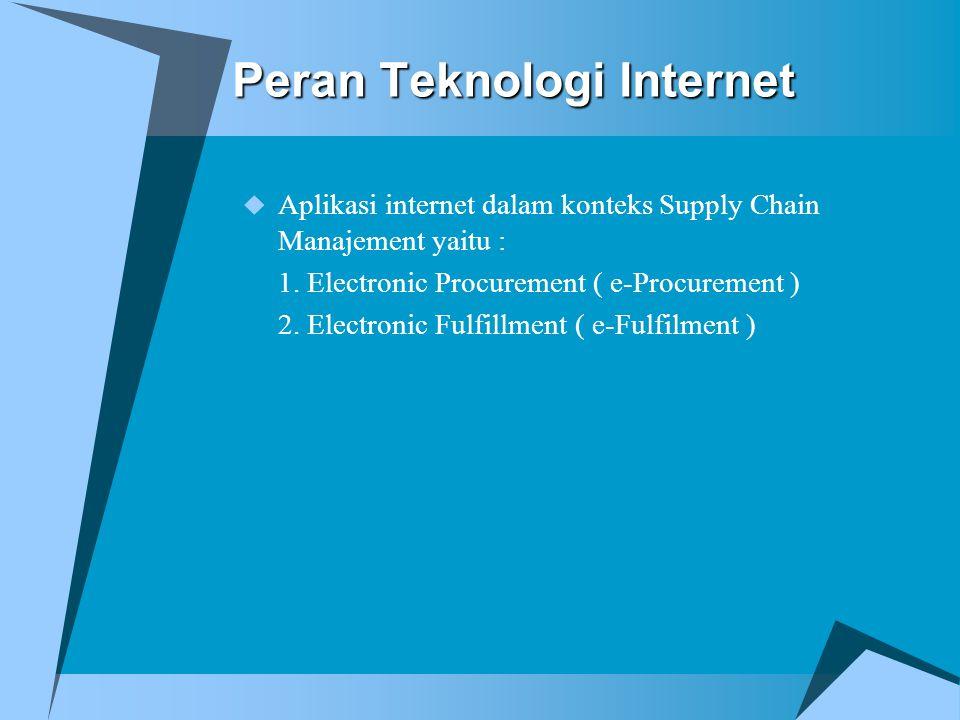 Peran Teknologi Internet