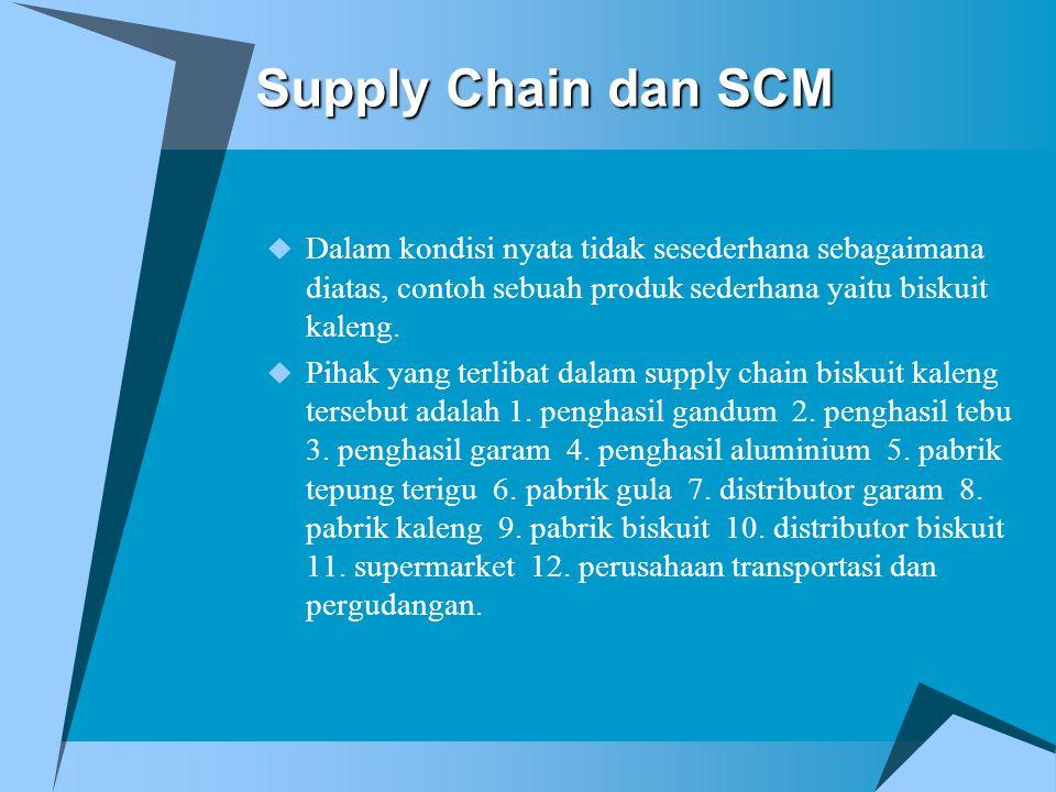 Supply Chain dan SCM Dalam kondisi nyata tidak sesederhana sebagaimana diatas, contoh sebuah produk sederhana yaitu biskuit kaleng.