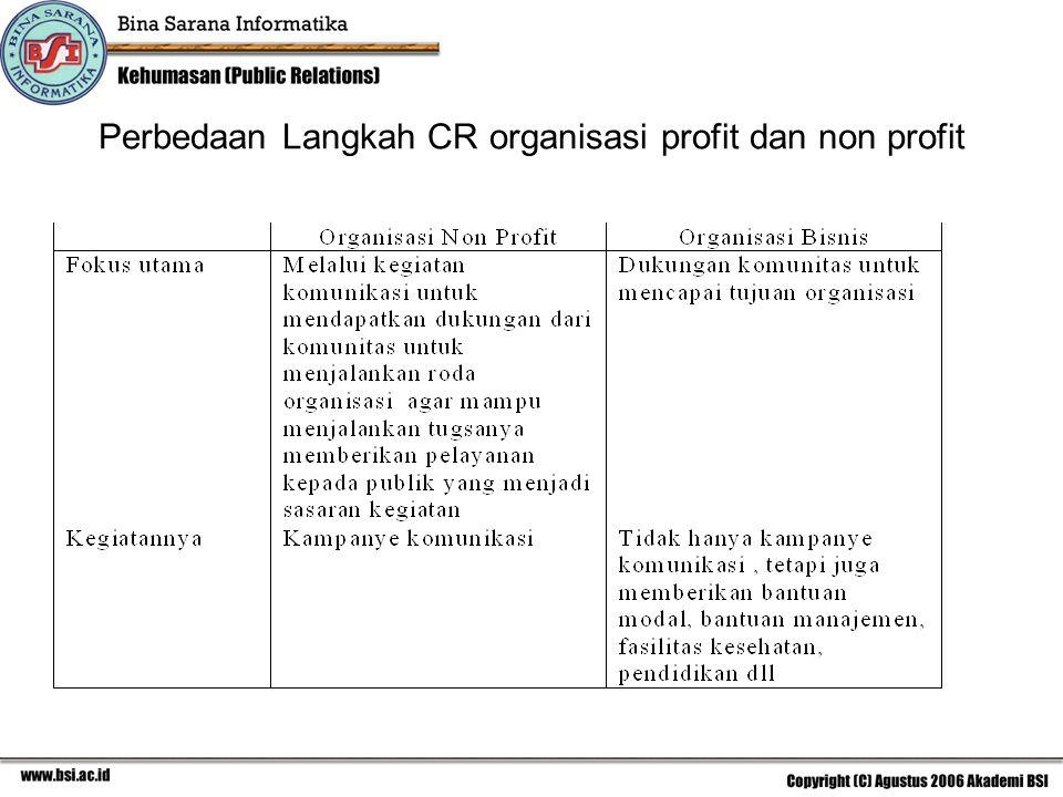 Perbedaan Langkah CR organisasi profit dan non profit