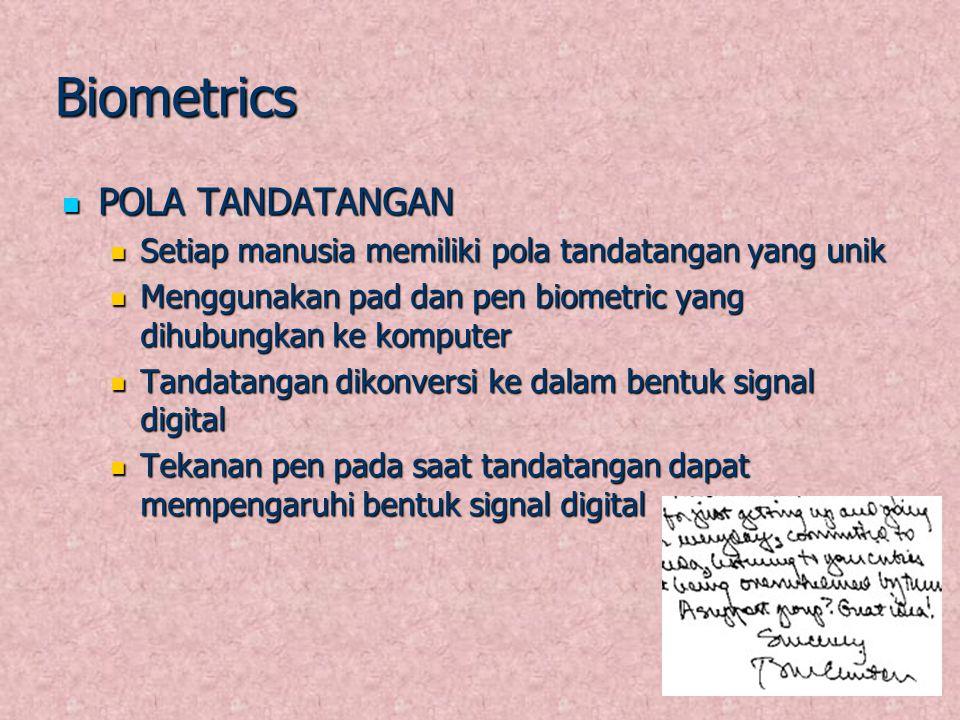 Biometrics POLA TANDATANGAN