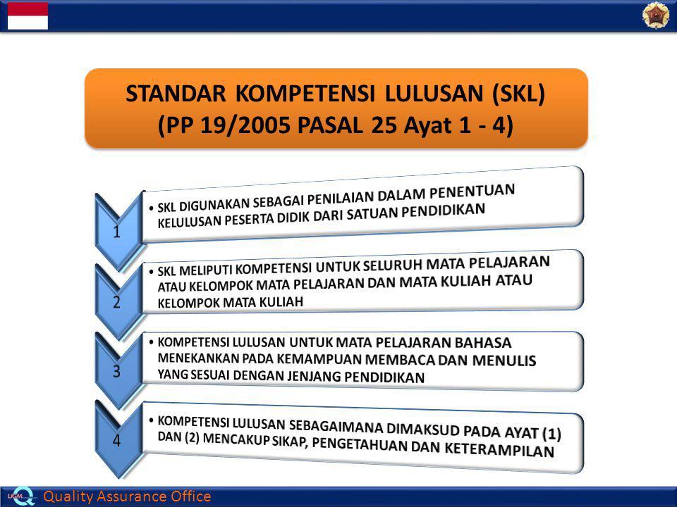 STANDAR KOMPETENSI LULUSAN (SKL) (PP 19/2005 PASAL 25 Ayat 1 - 4)