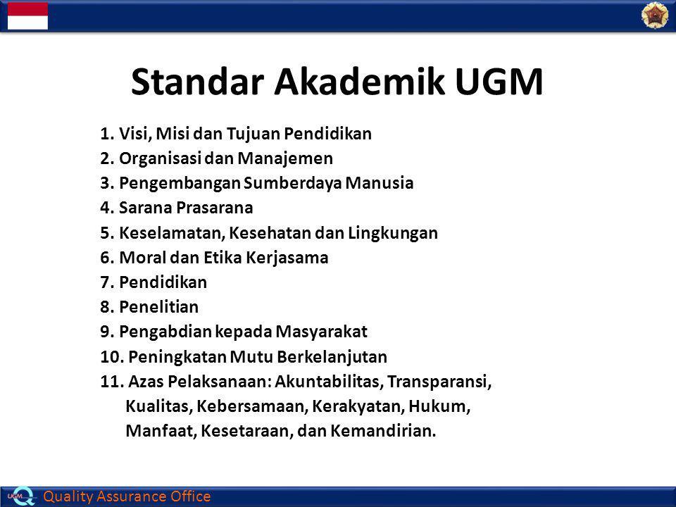 Standar Akademik UGM 1. Visi, Misi dan Tujuan Pendidikan
