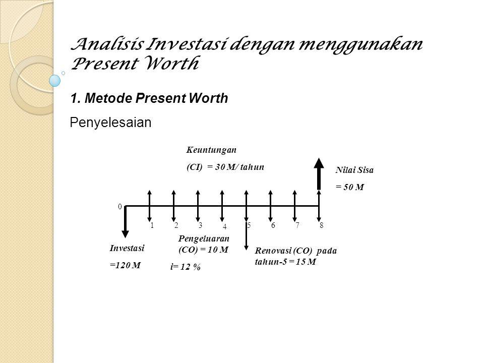 Analisis Investasi dengan menggunakan Present Worth