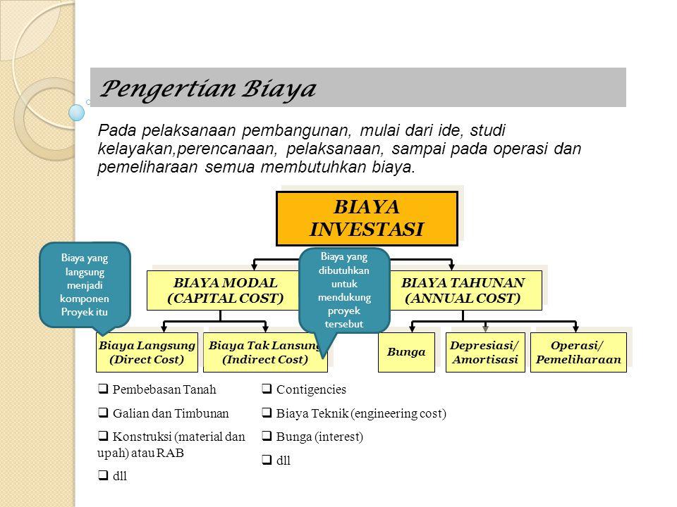 Pengertian Biaya BIAYA INVESTASI