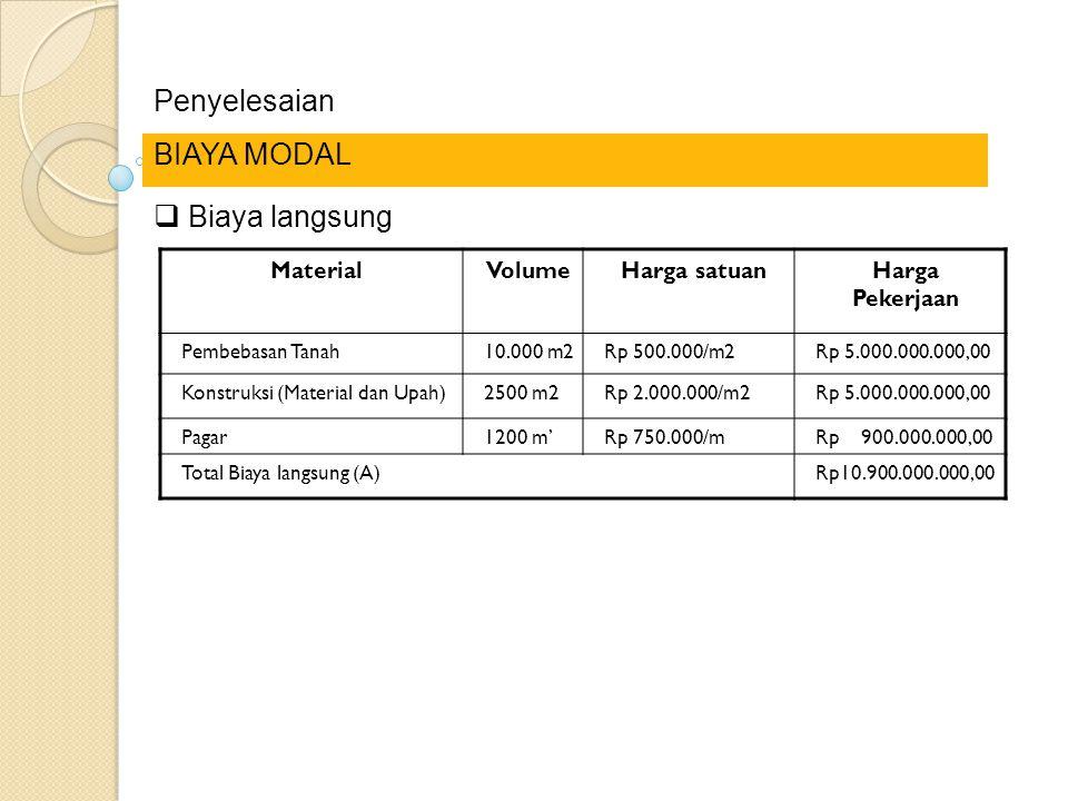 Penyelesaian BIAYA MODAL Biaya langsung Material Volume Harga satuan