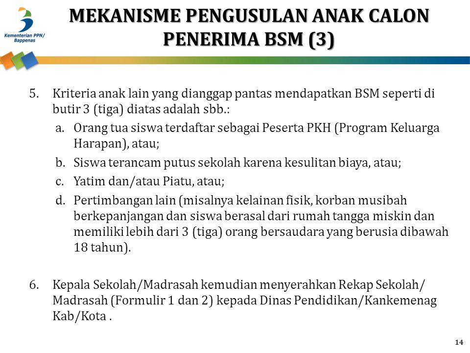 MEKANISME PENGUSULAN ANAK CALON PENERIMA BSM (3)