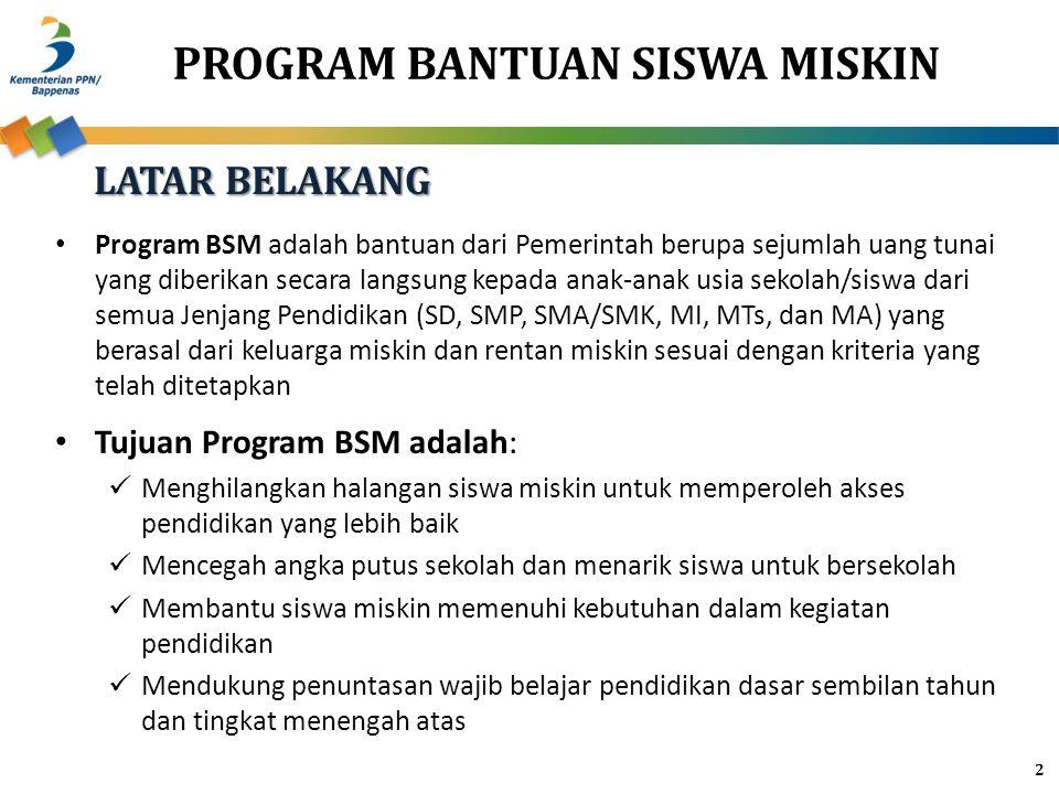 PROGRAM BANTUAN SISWA MISKIN