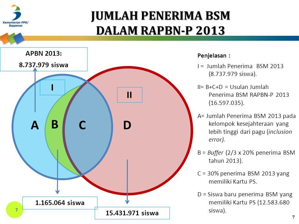JUMLAH PENERIMA BSM DALAM RAPBN-P 2013