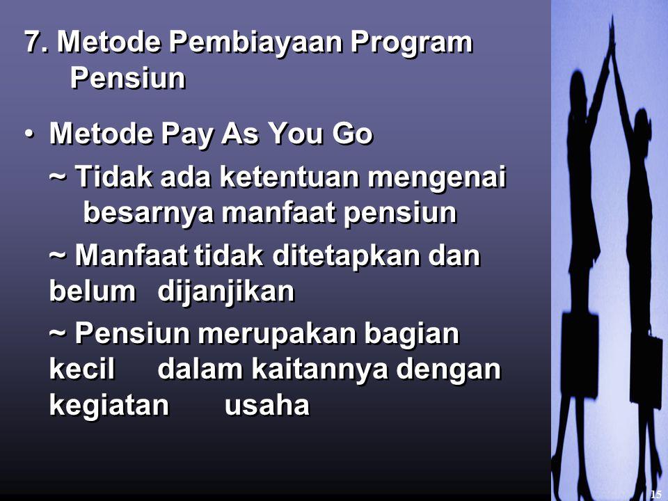 7. Metode Pembiayaan Program Pensiun