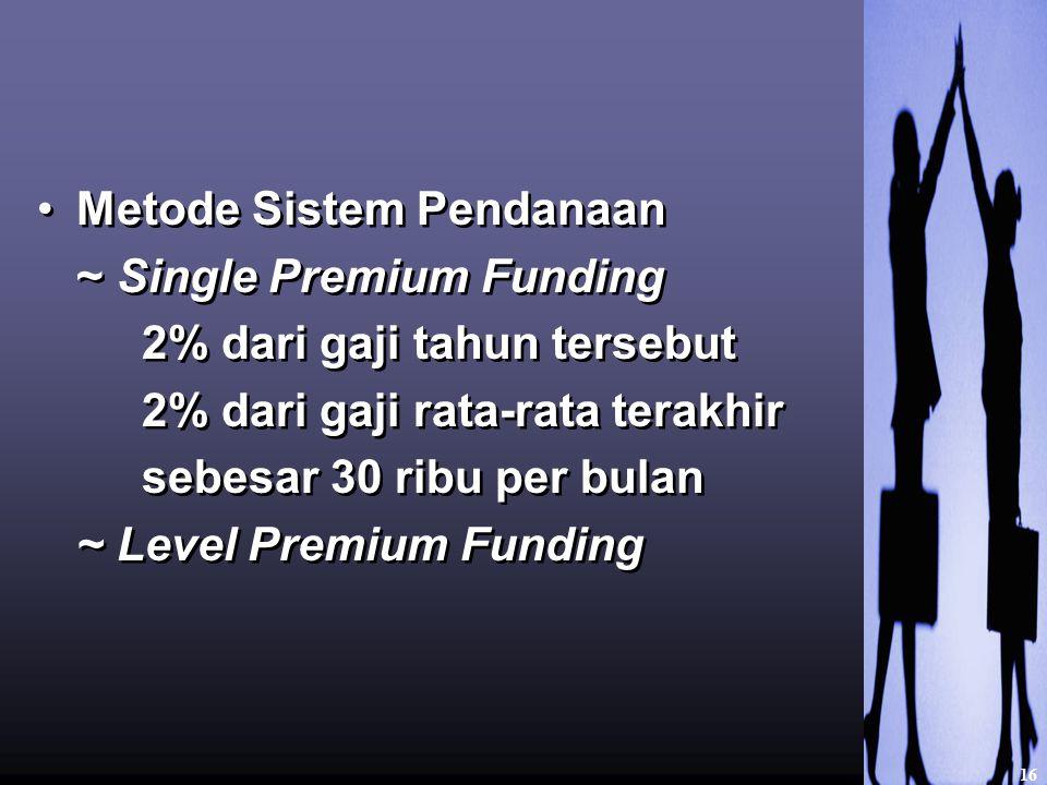 Metode Sistem Pendanaan