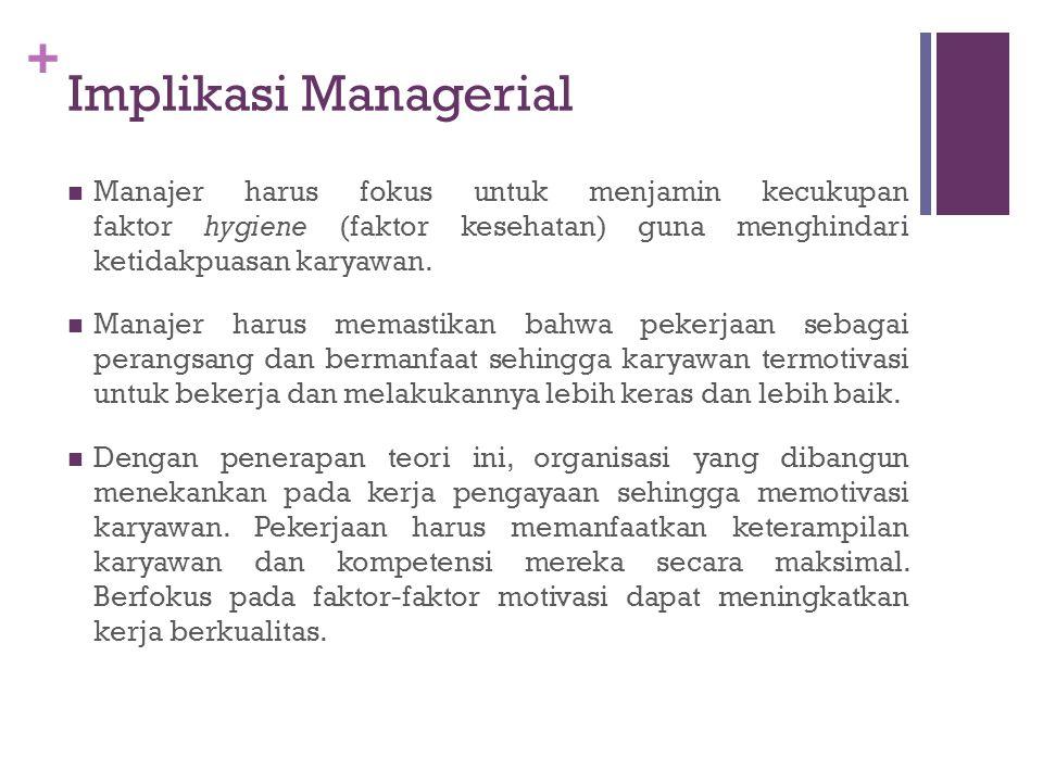 Implikasi Managerial Manajer harus fokus untuk menjamin kecukupan faktor hygiene (faktor kesehatan) guna menghindari ketidakpuasan karyawan.