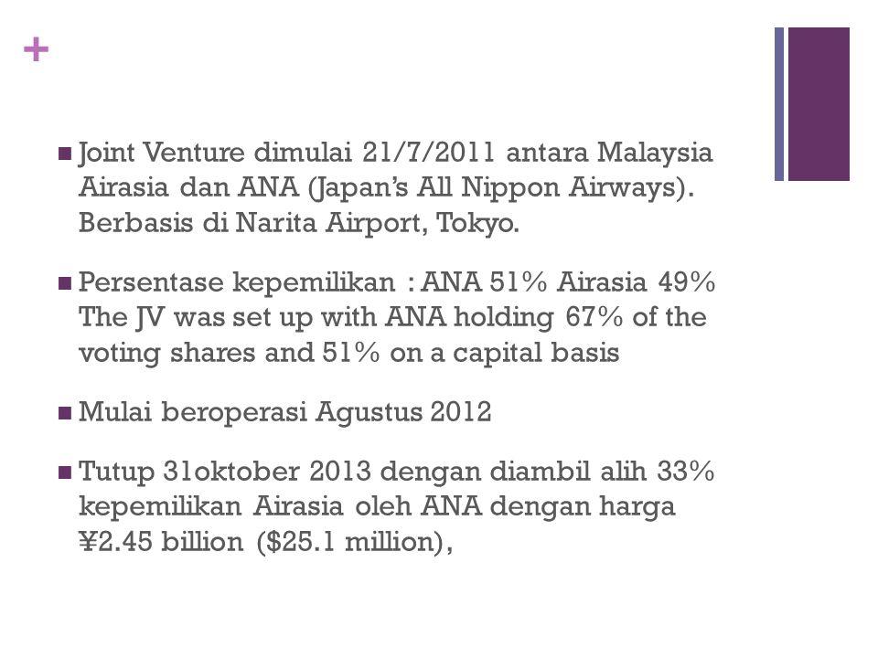 Joint Venture dimulai 21/7/2011 antara Malaysia Airasia dan ANA (Japan's All Nippon Airways). Berbasis di Narita Airport, Tokyo.