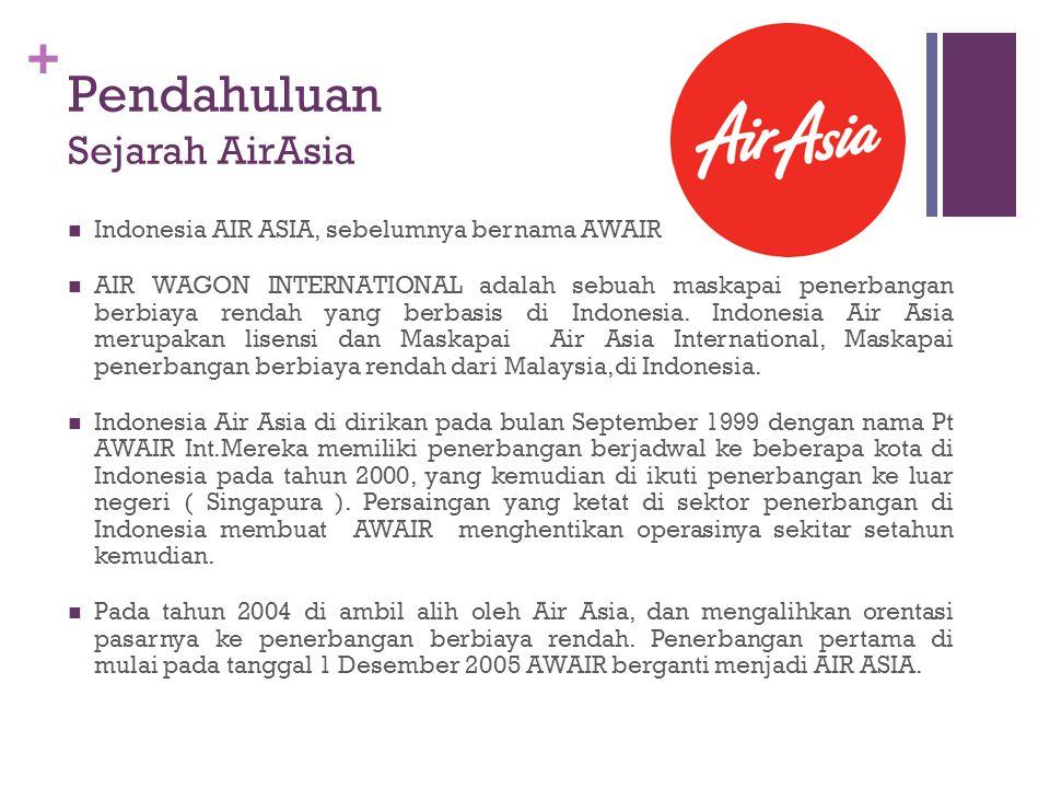 Pendahuluan Sejarah AirAsia