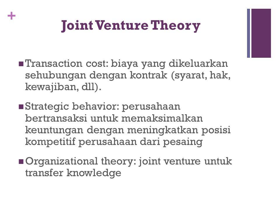 Joint Venture Theory Transaction cost: biaya yang dikeluarkan sehubungan dengan kontrak (syarat, hak, kewajiban, dll).