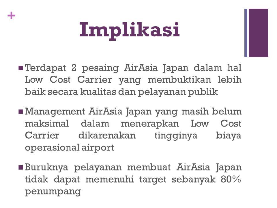 Implikasi Terdapat 2 pesaing AirAsia Japan dalam hal Low Cost Carrier yang membuktikan lebih baik secara kualitas dan pelayanan publik.
