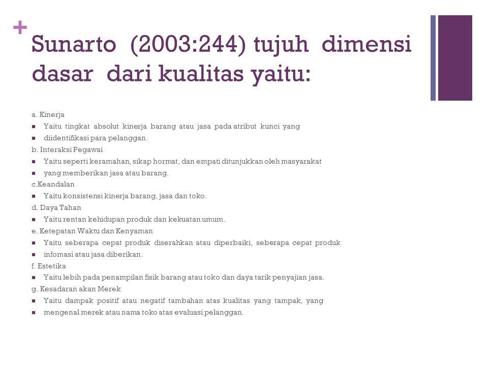 Sunarto (2003:244) tujuh dimensi dasar dari kualitas yaitu: