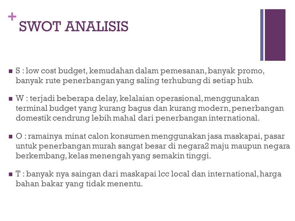 SWOT ANALISIS S : low cost budget, kemudahan dalam pemesanan, banyak promo, banyak rute penerbangan yang saling terhubung di setiap hub.