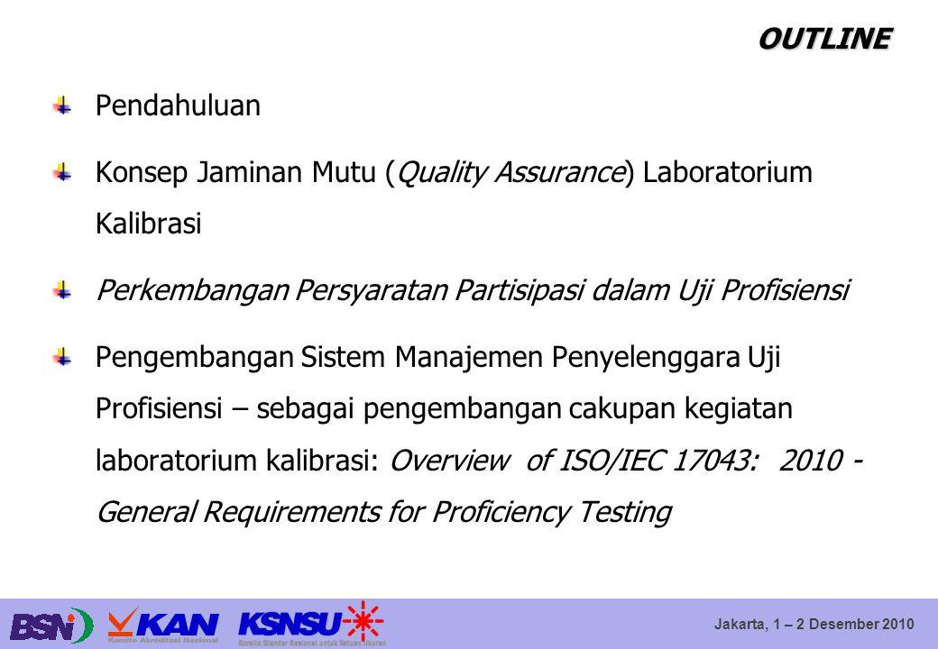 OUTLINE Pendahuluan. Konsep Jaminan Mutu (Quality Assurance) Laboratorium Kalibrasi. Perkembangan Persyaratan Partisipasi dalam Uji Profisiensi.